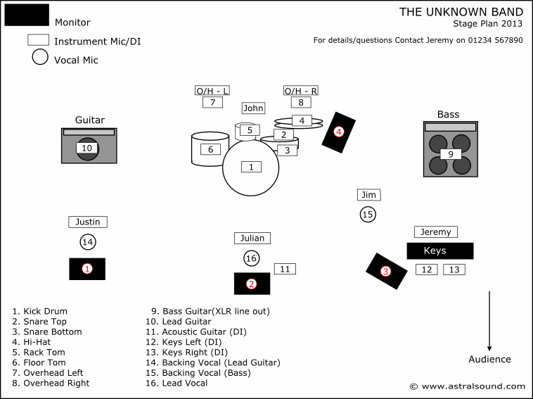 Example Stage Plan